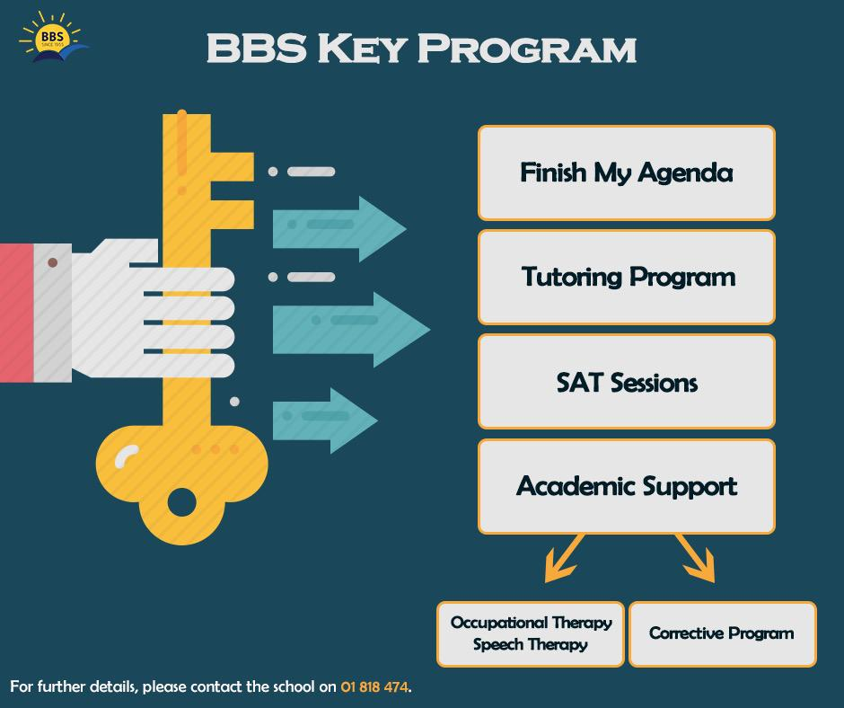 BBS Key Program